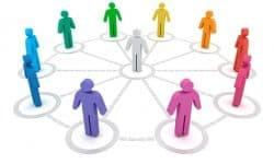 Социальная психология - предмет и задачи, основы, история становления и функции