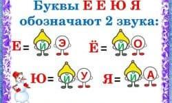 Буквы обозначающие два звука в русском языке