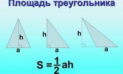 Площадь треугольника по двум сторонам - доказательство теоремы и вывод формулы