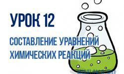 Урок 12. Составление уравнений химических реакций