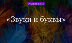 Звуки и буквы – таблица произношения и правописания (2 класс, русский язык)