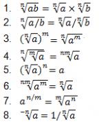 Квадратный корень - свойства, действия, формулы