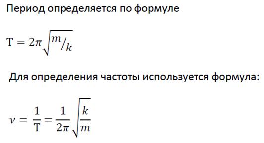 Пружинный маятник - формулы и уравнения нахождения величин