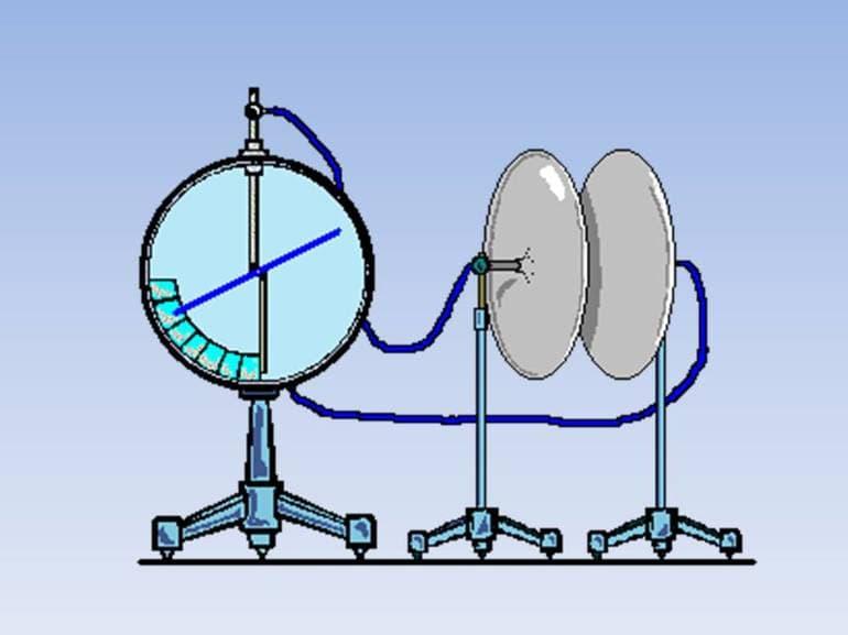 Электрический ток в газах - причины появления и применение