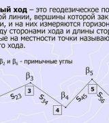 Теодолитный ход - виды, назначение и вычисление