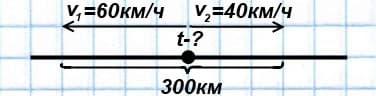 Задачи на движение для 4 класса - формулы и примеры решений