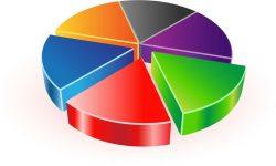 Круговая диаграмма - виды и части графиков (математика, 5 класс)