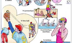 Спорт на французском языке: лексика и произношение