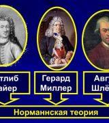 Норманская теория происхождения древнерусского государства - основные положения, сторонники и противники