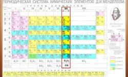 Галогены - общая характеристика, строение и свойства элементов