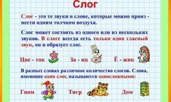 Открытые слоги в слове в русском языке