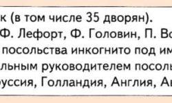 Итоги великого посольства 1697-1698 годов