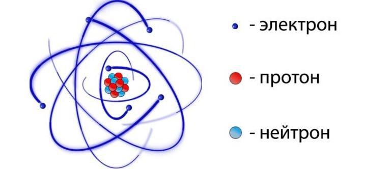Единица измерения напряжения - обозначение, формулы и виды величины