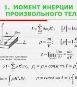 Момент инерции - формулировка, свойства и методы решения