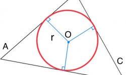 Площадь треугольника через радиус описанной окружности - формулы и примеры определения