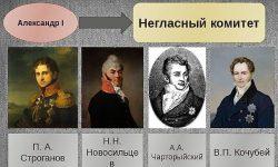 Негласный комитет при Александре 1: создание, роль, значение