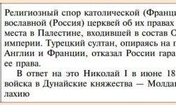 Крымская война (1853-1856) - кратко о событиях и последствиях